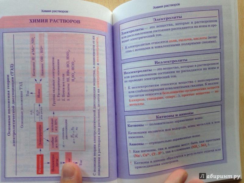Иллюстрация 1 из 3 для Неорганическая химия. Весь школьный курс в таблицах | Лабиринт - книги. Источник: Бекшаев  Илья Алексеевич