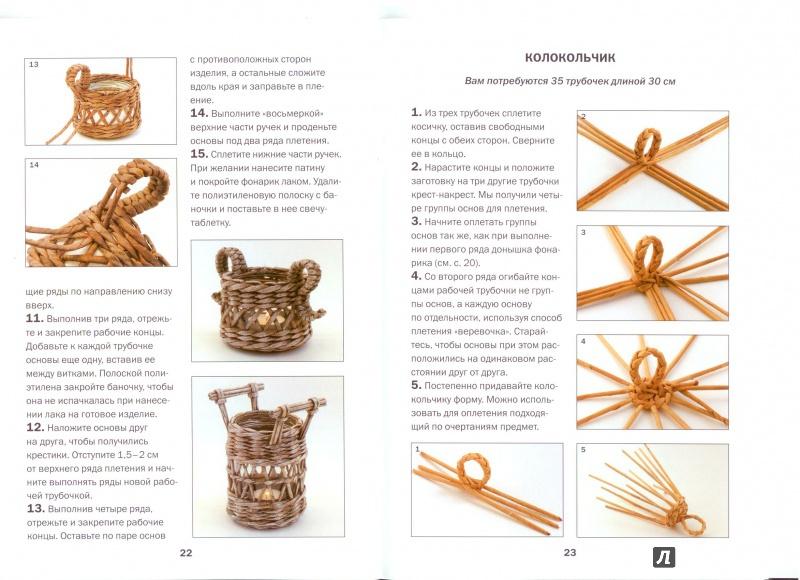 Мастер класс по плетению браслетов из трубочек