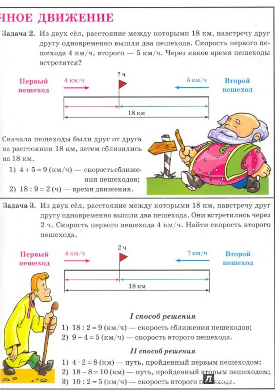Задачи по математике на движение 7 класс с ответами
