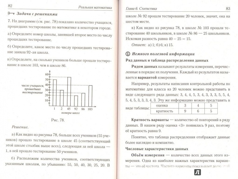 Книгу математика для чайников