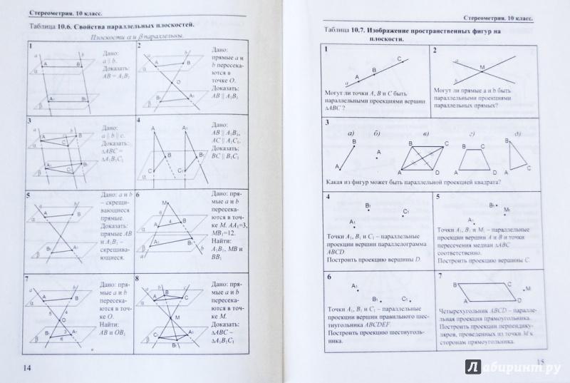 гдз по геометрии готовые чертежи рабинович 7-9