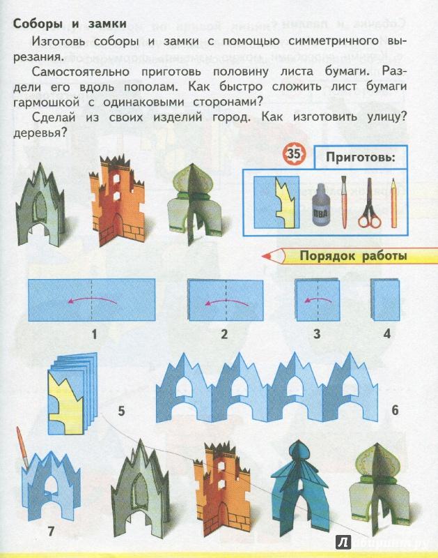 Скачать рабочую программу технология 3 класс лутцева зуева школа россии