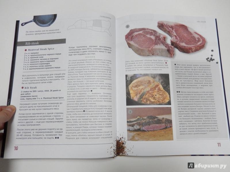 Рецепты из свиного мяса пошагово