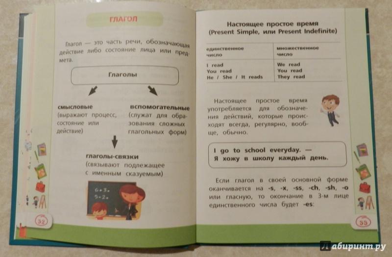 Все правила английского языка