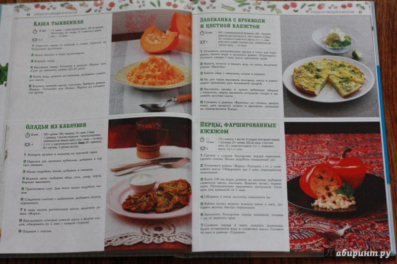 Рецепты на завтрак пошагово