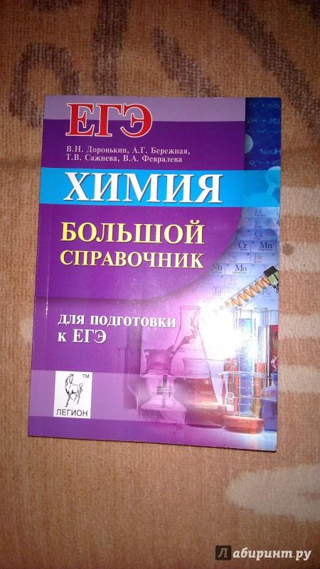 Программа подготовки к егэ