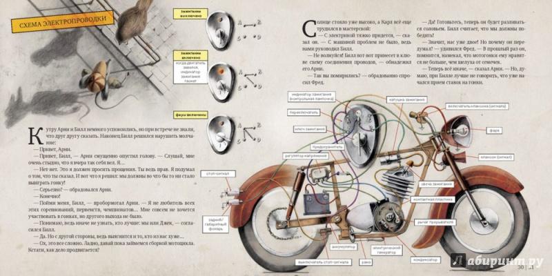 Собираем мотоцикл своими руками с нуля