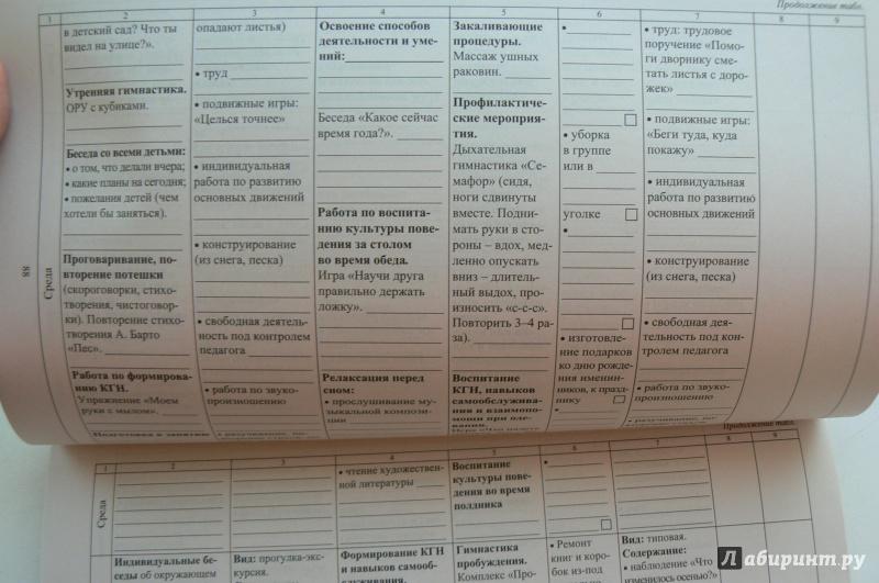 План график программа