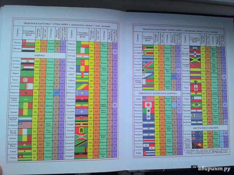 География учебник 10 класс максаковский читать онлайн бесплатно.