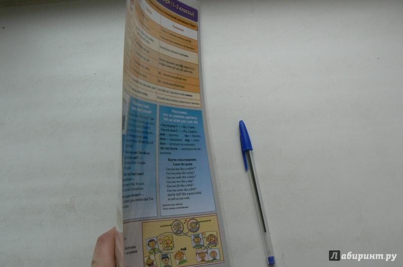 Иллюстрация 1 из 4 для Английский язык. Шпаргалка  для детей и их родителей (1-3 классы)   Лабиринт - книги. Источник: Jebb