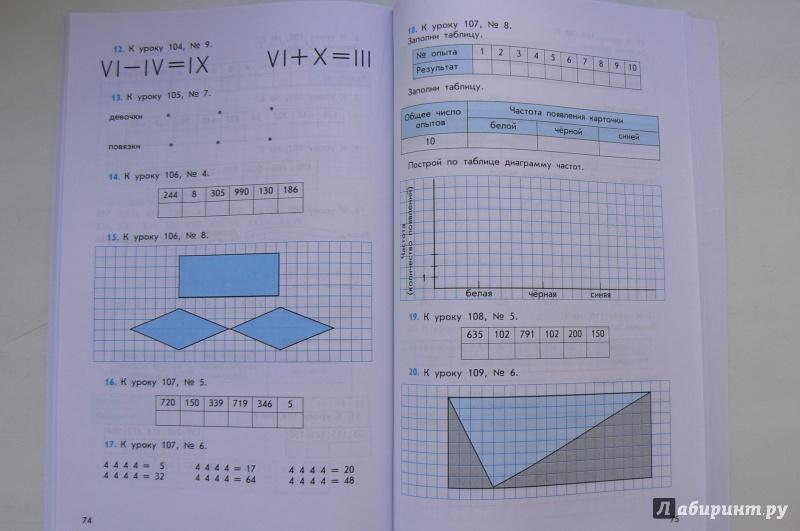 Гдз по математике в дидактическом материале 3 класс козлова гераськин волкова