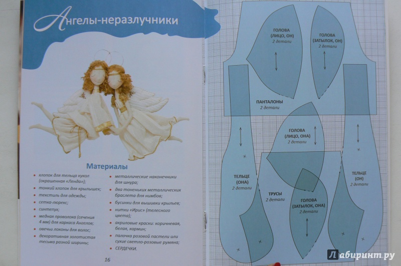 Выкройки текстильного ангела