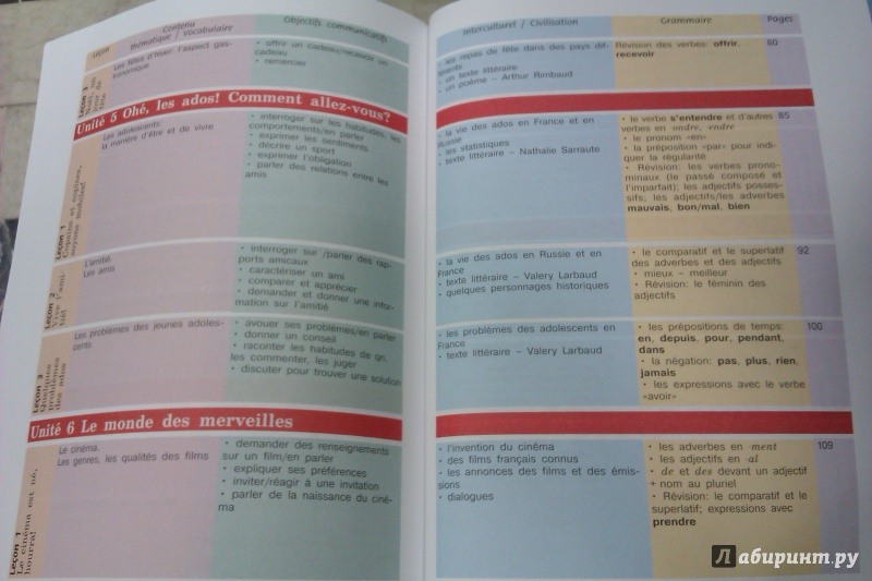 Книги на французском.