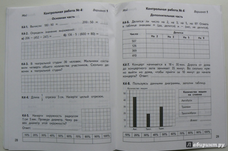 Диагностическая работа по математике в 8 классе с ответами
