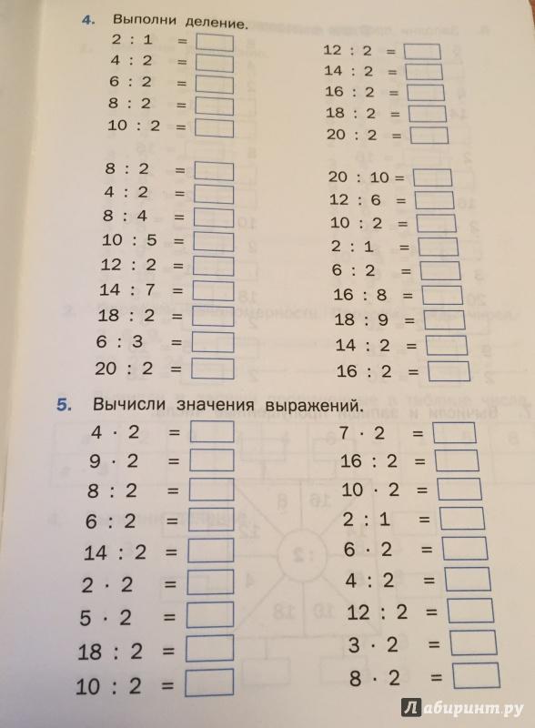 тренажёр таблицы умножения 2 класс скачать