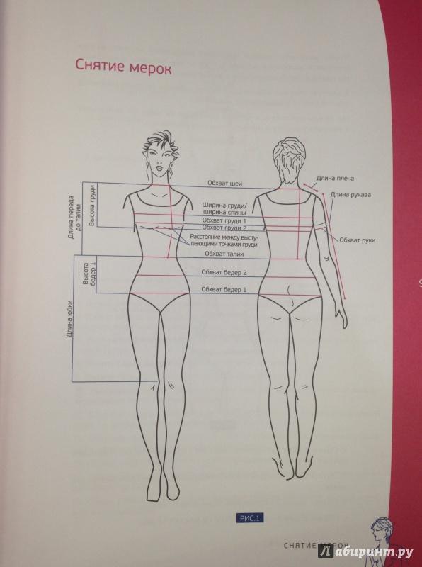 Шитья и моделирования одежды