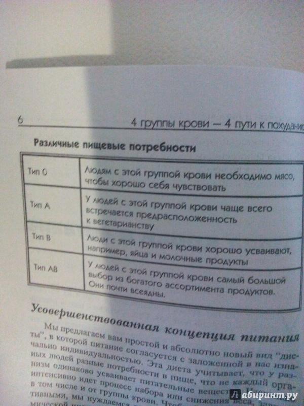 Диета по группе крови 2 положительная: таблица продуктов