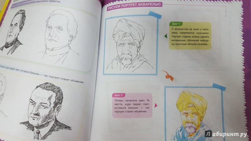 Как нарисовать по портрет