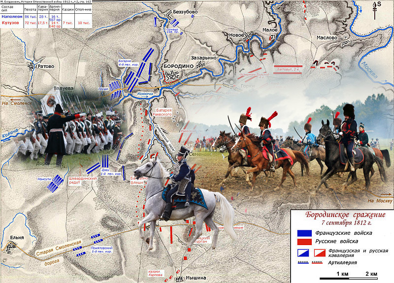 Схема битвы при Бородино.