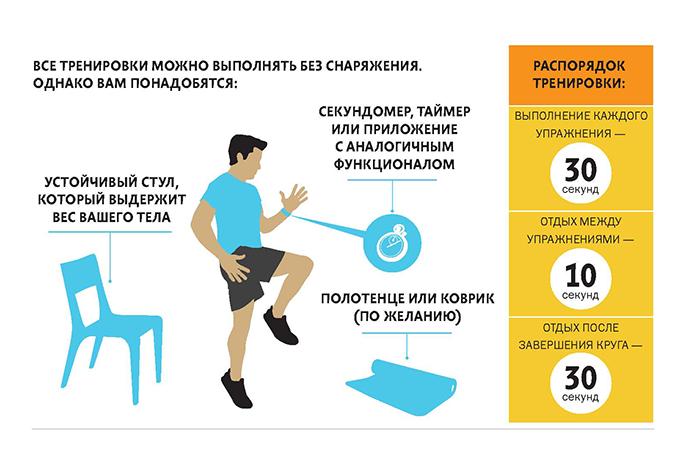 Программы на велотренажере для похудения