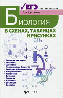 Татьяна Шустанова - Биология в схемах, таблицах и рисунках. Учебное пособие
