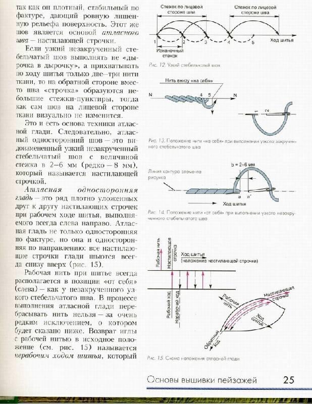 Иллюстрация 1 из 9 для Живописная вышивка гладью. Пейзажи - Вероника Королева   Лабиринт - книги. Источник: Panterra