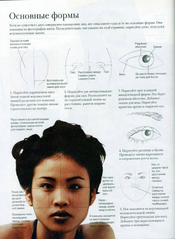 Иллюстрация 1 из 3 для Как научиться рисовать лица | Лабиринт - книги. Источник: *  Татьяна *
