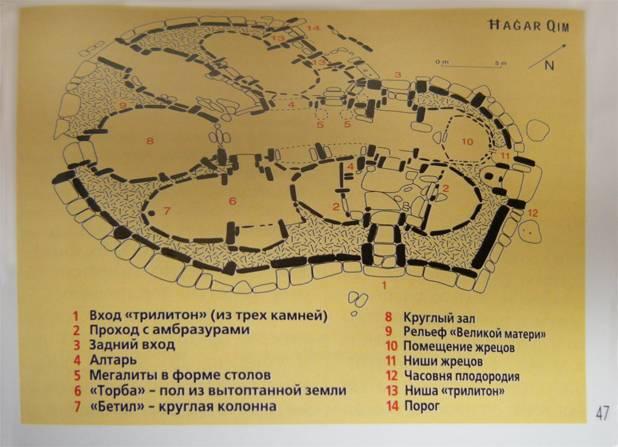 Иллюстрация 1 из 31 для Мальта (+ карта) - Кен Бернстайн   Лабиринт - книги. Источник: Natali*