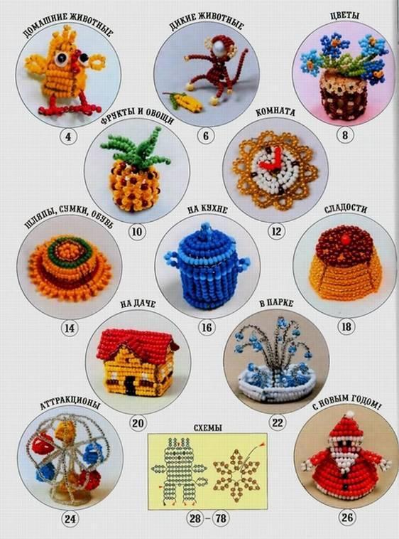 Иллюстрация 1 из 22 для Игрушечки из бисера | Лабиринт - книги. Источник: Panterra