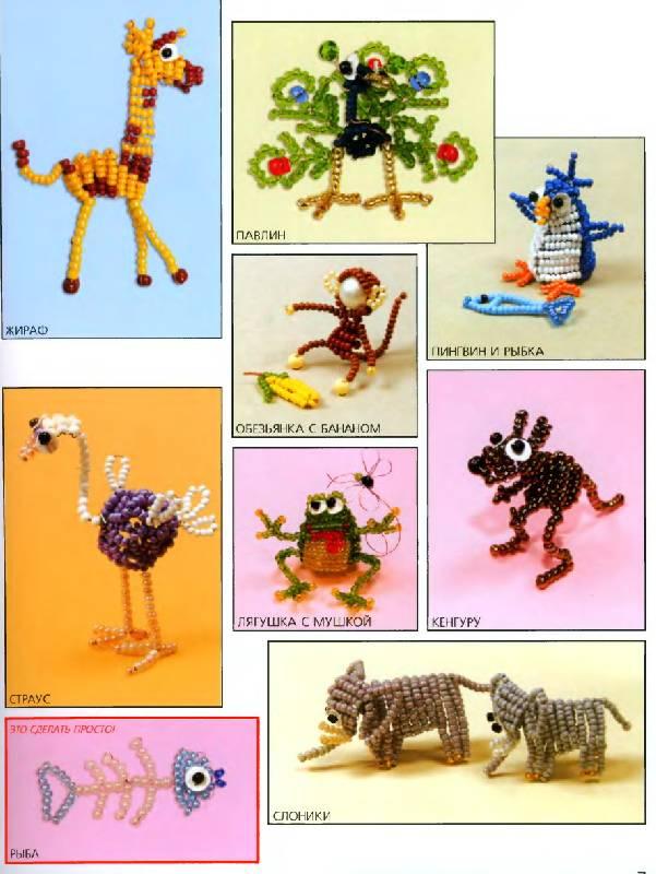 Опыты для детей 6-7 лет в картинках