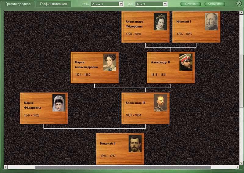 Иллюстрация 1 из 3 для Создай свое генеалогическое древо (CDpc) | Лабиринт - софт. Источник: Юлия7