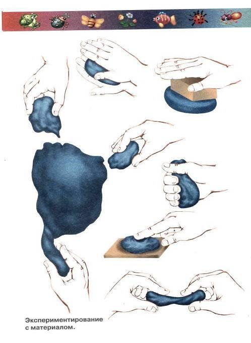 Иллюстрация 1 из 20 для Лепим с мамой. Азбука творчества - Ирина Лыкова   Лабиринт - книги. Источник: Спанч Боб