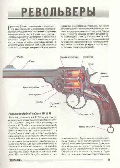 Иллюстрация 1 из 6 для 1000 образцов стрелкового оружия | Лабиринт - книги. Источник: Павлинова  Ирина Евгеньевна