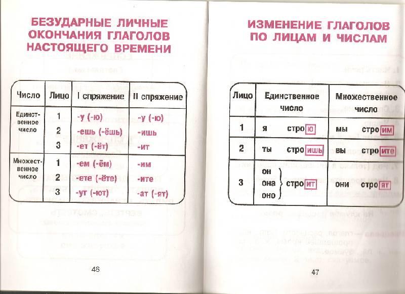 Русского языка очень рекомендую