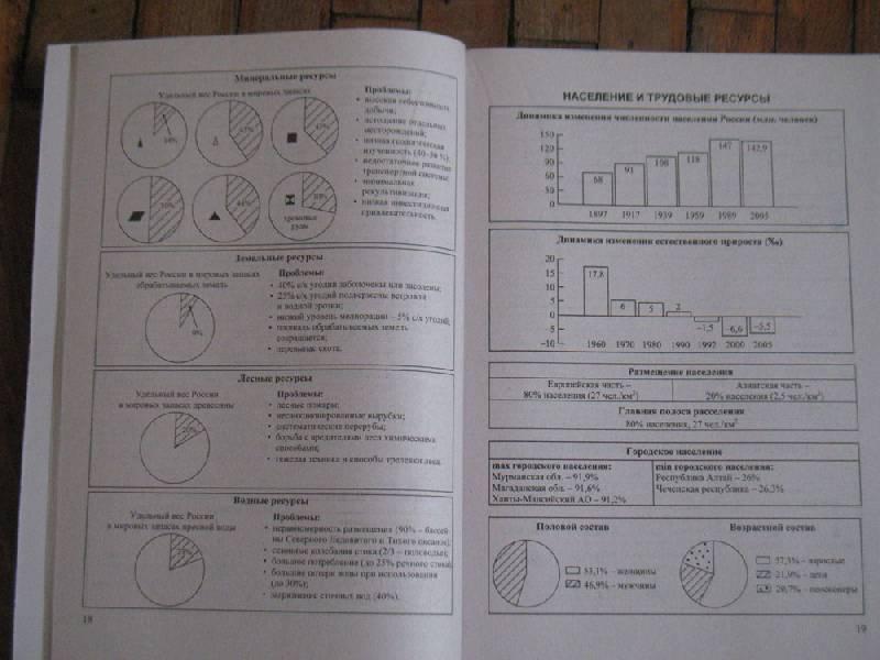 Иллюстрация 1 из 3 для География России: 8-9 классы: в схемах и таблицах - Елена Курашева | Лабиринт - книги. Источник: Черепанова  Мария Юрьевна