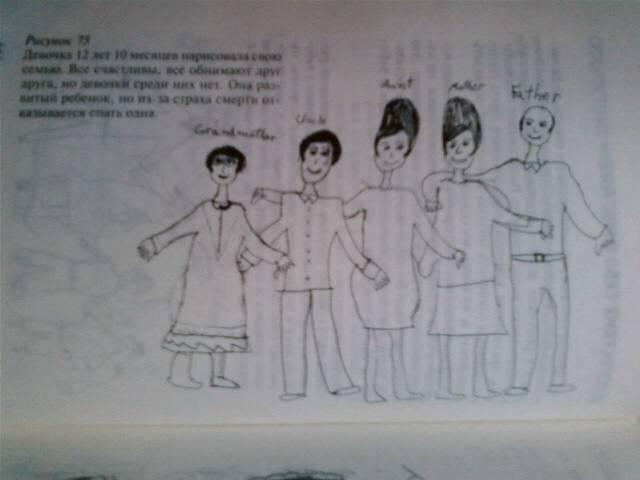Иллюстрация 1 из 3 для Детский рисунок. Диагностика и интерпретация - Джон Дилео | Лабиринт - книги. Источник: Наталия Ц