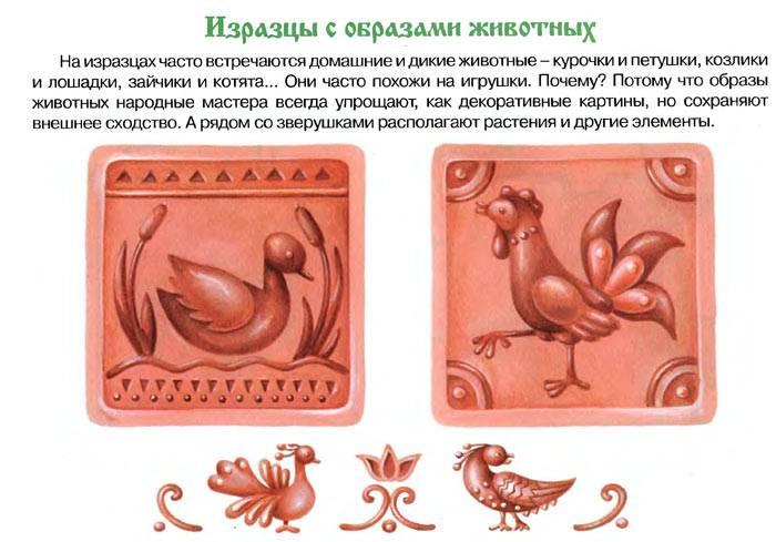 Иллюстрация 1 из 16 для Старинные изразцы. - Ирина Лыкова   Лабиринт - книги. Источник: Кнопа2