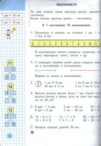 Иллюстрация 1 из 5 для Математика. Учебник для 2 класса начальной школы. В двух частях. Часть 1 (Первое полугодие) - Моро, Бантова, Бельтюкова | Лабиринт - книги. Источник: Юта