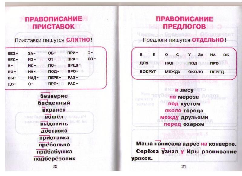 Иллюстрация 1 из 6 для Русский язык для младших школьников в таблицах и схемах - Елизавета Арбатова | Лабиринт - книги. Источник: In@
