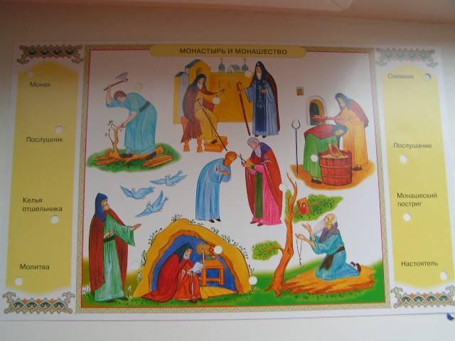 Иллюстрация 1 из 21 для Православие. Для детей 7-12 лет. Электровикторина | Лабиринт - игрушки. Источник: ИринаИ