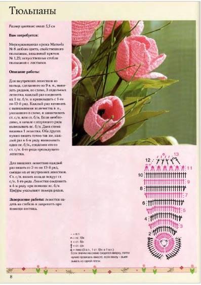 иллюстрация 3 из 33 для вязаные цветы и плоды цветные схемы
