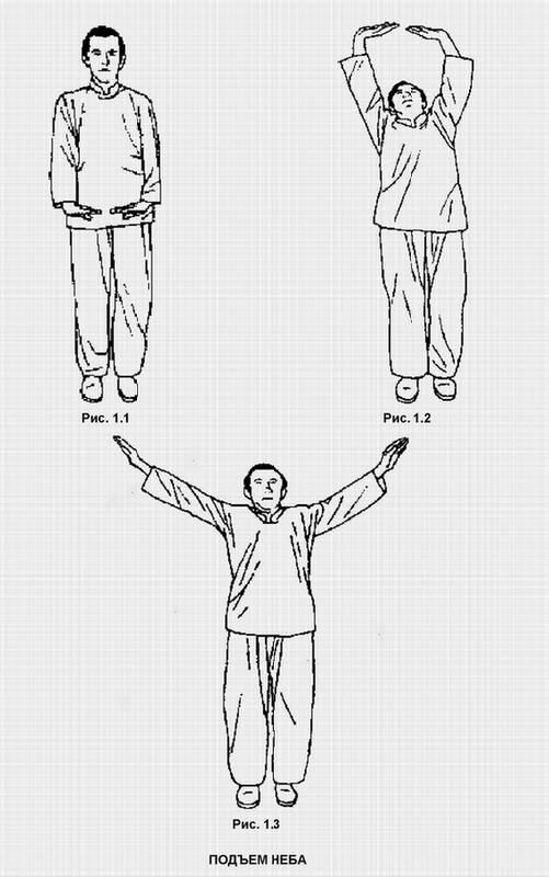 Иллюстрация 1 из 2 для Искусство цигун - Кью-Кит Вон | Лабиринт - книги. Источник: Panterra