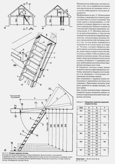 Косо йожеф. лестницы. дизайн и технология