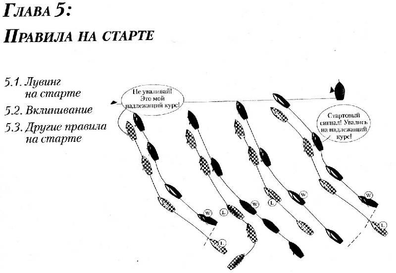 Иллюстрация 1 из 25 для Тактика парусных гонок - Билл Гладстоун | Лабиринт - книги. Источник: Afina