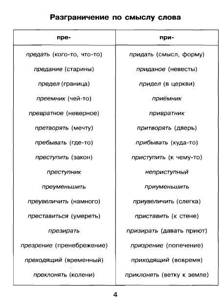 Русский в схемах и таблицах фото 630