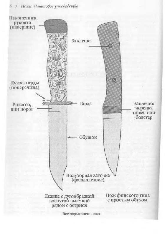 Иллюстрация 1 из 15 для Ножи. Искусство изготовления - Тим Маккрейт | Лабиринт - книги. Источник: Юта