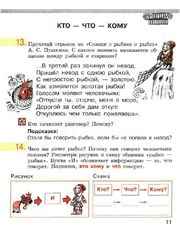 Найти готовые домашние задания риторика 4 класс ладыженская