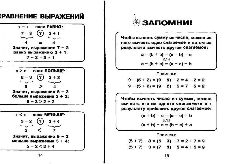 Русский язык 5-11 классы. Правила, таблицы, схемы:: русский язык.