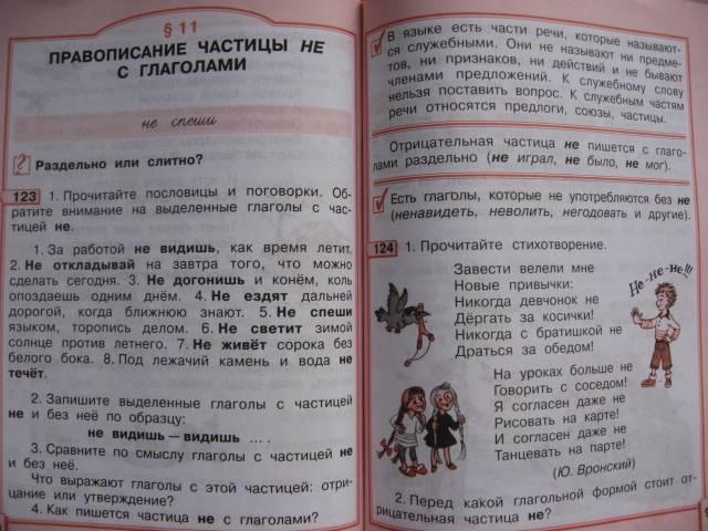 Русский язык 4 класс полякова