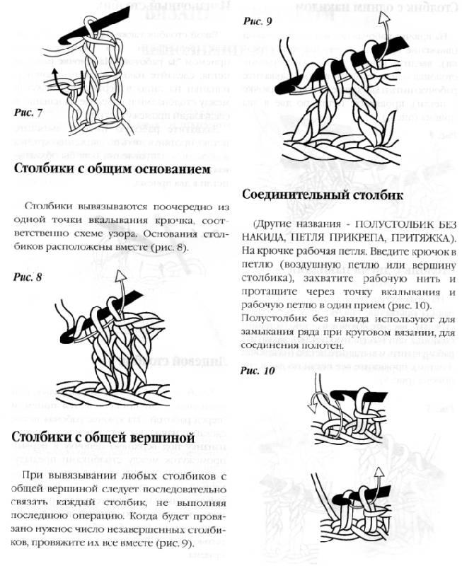 Иллюстрация 1 из 28 для Вяжем носки крючком. Секреты мастерства - Ирина Романова | Лабиринт - книги. Источник: ТТ